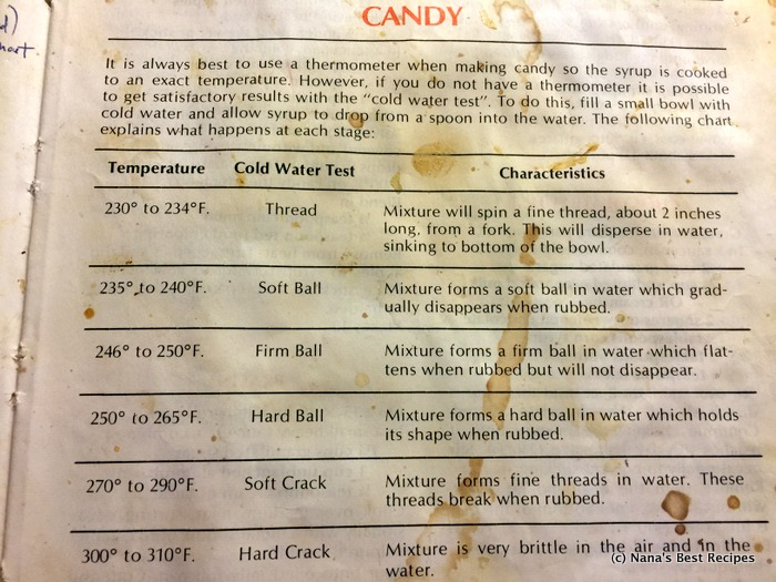 Stages of Cooking Candy